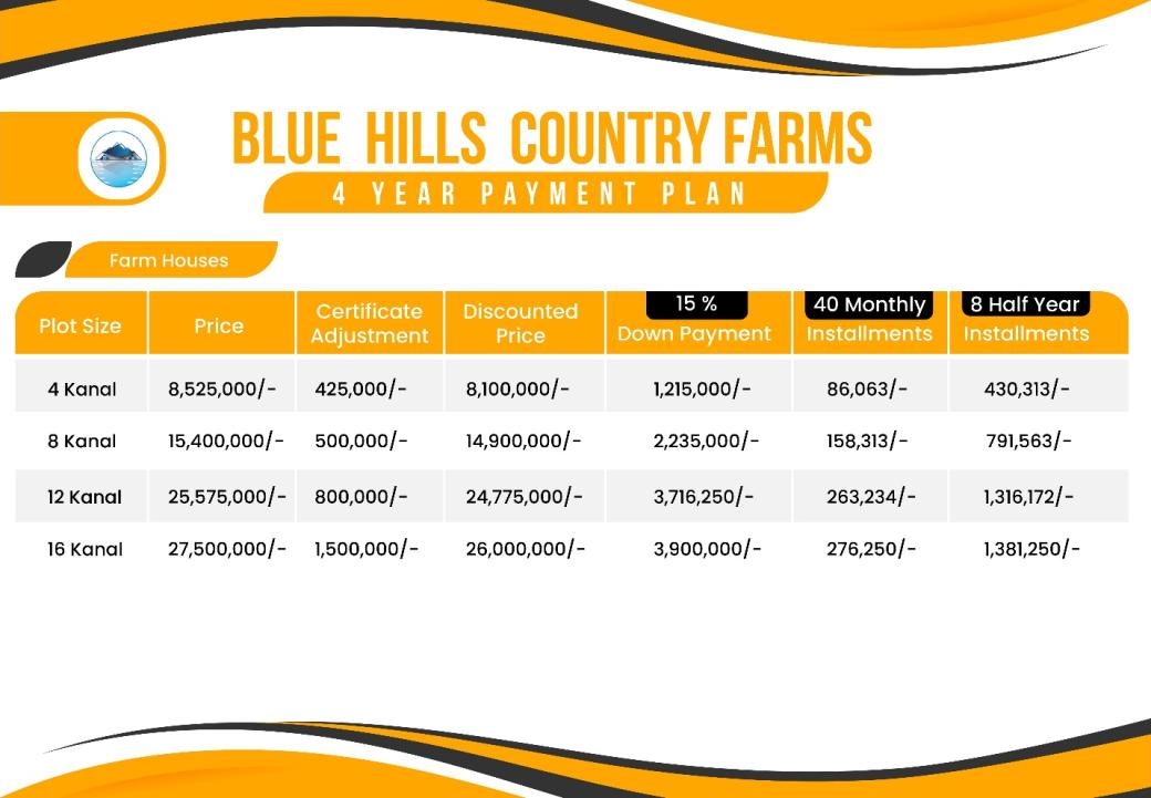 D:\Suleman Tasks\February Articles 2021\Blue Hills Country Farms Islamabad Guest Post\Pics\Blue Hills Farm Houses -01.jpg