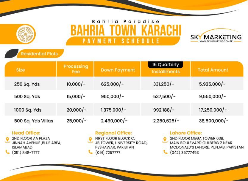 Bahria Town Paradise Payment Plan