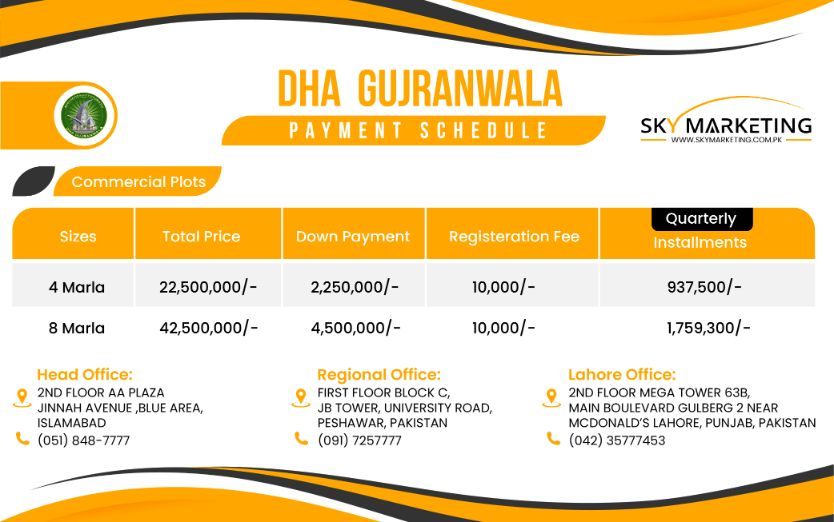 DHA Gujranwala Commercial Plots Payment Plan