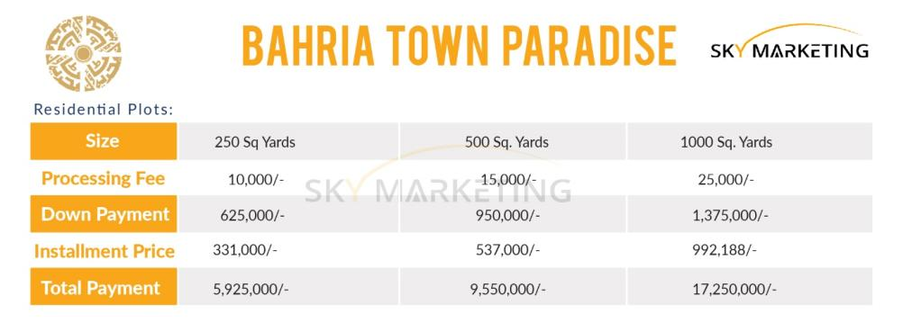 Bahria Town Paradise Payment Plan