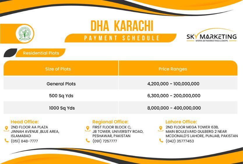 DHA Karachi Payment Plan