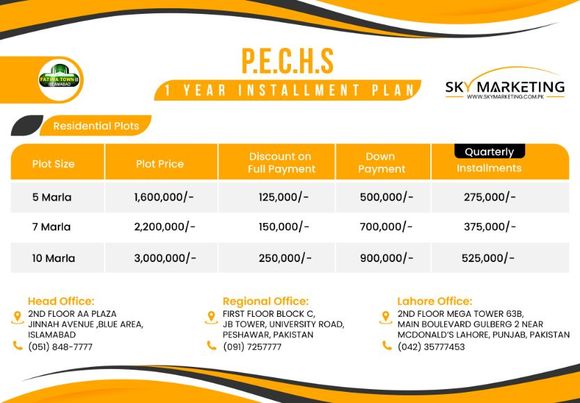 PECHS Islamabad Payment Plan