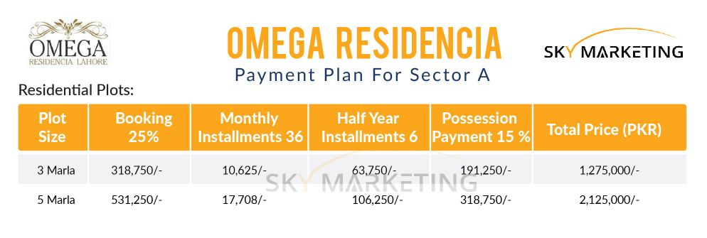 Omega Residencia Payment Plan Sector A