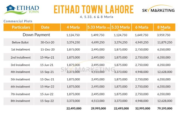 Etihad Town Lahore Commercial Plots Payment Plan