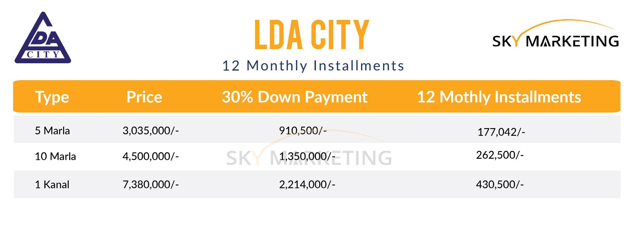 LDA City Lahore 12 months Payment Plan