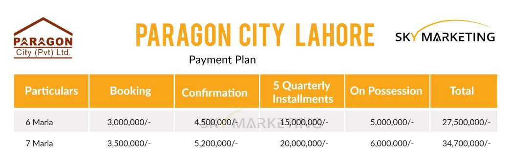 Payment Plan of Paragon City Lahore