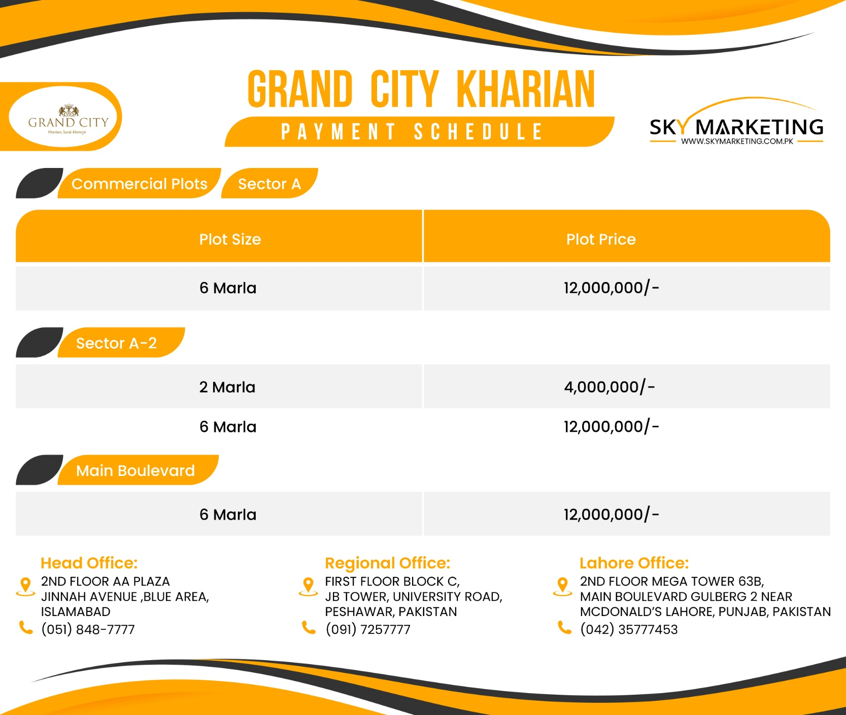 Grand City Kharian Commercial Plo Payment Plants