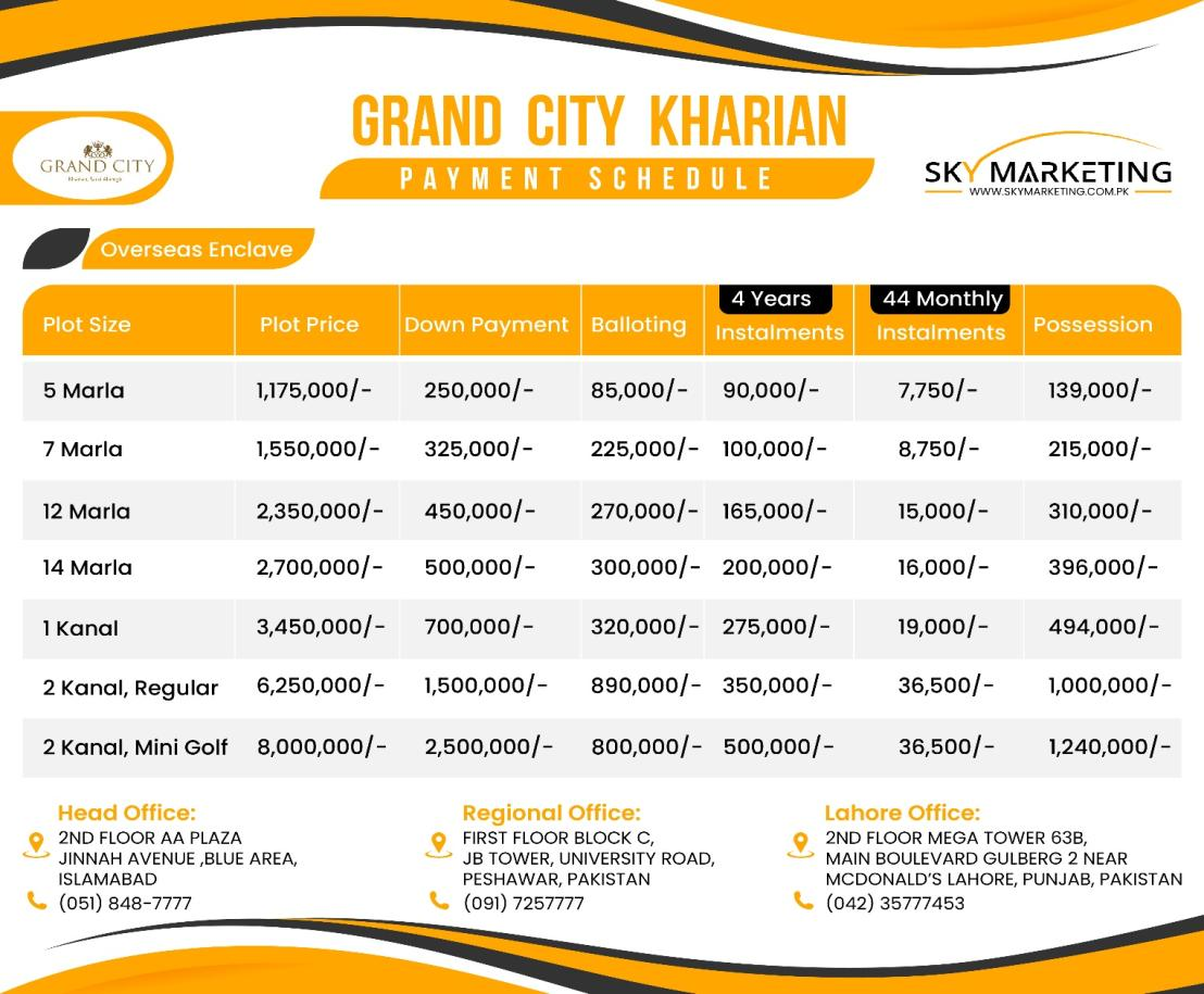 Grand City Kharian Payment Plan oversease Enclave
