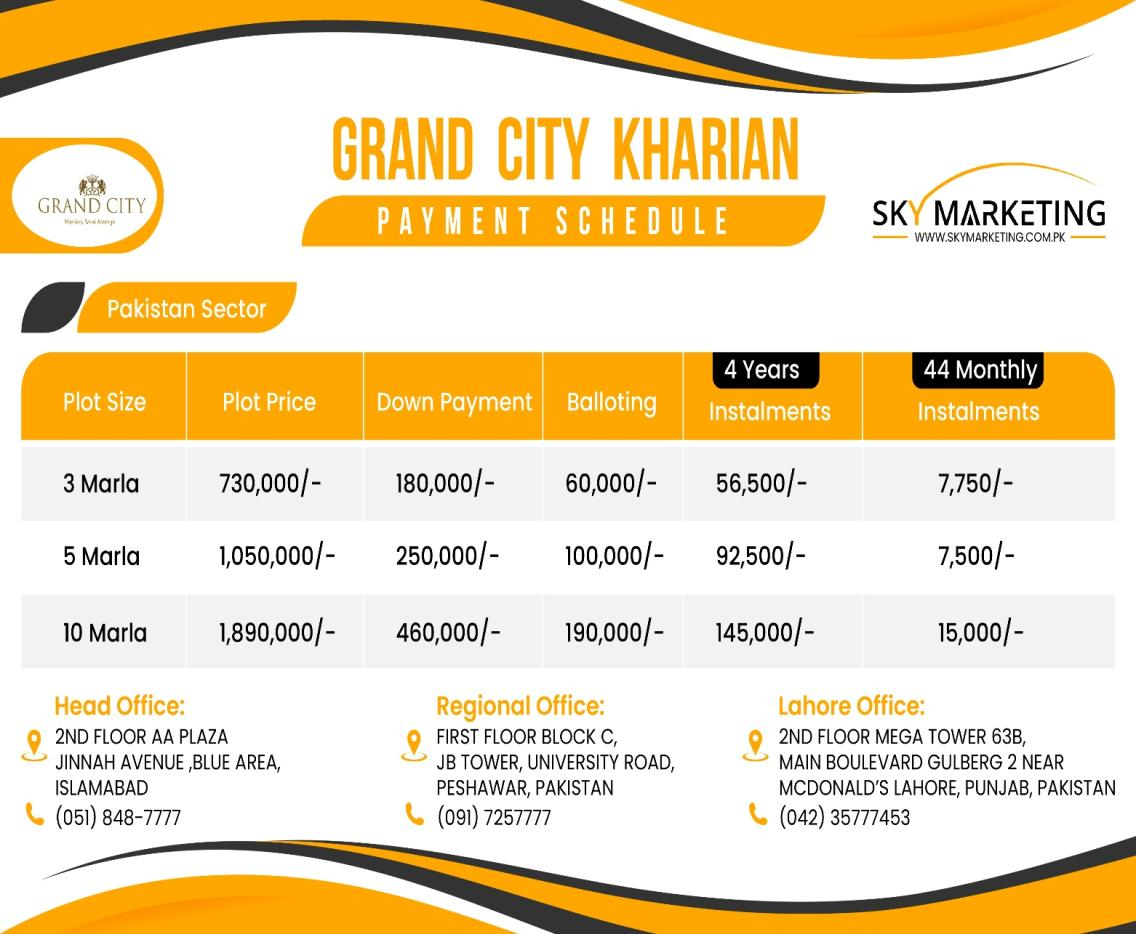 Grand City Kharian Pakistan Sector Payment Palan