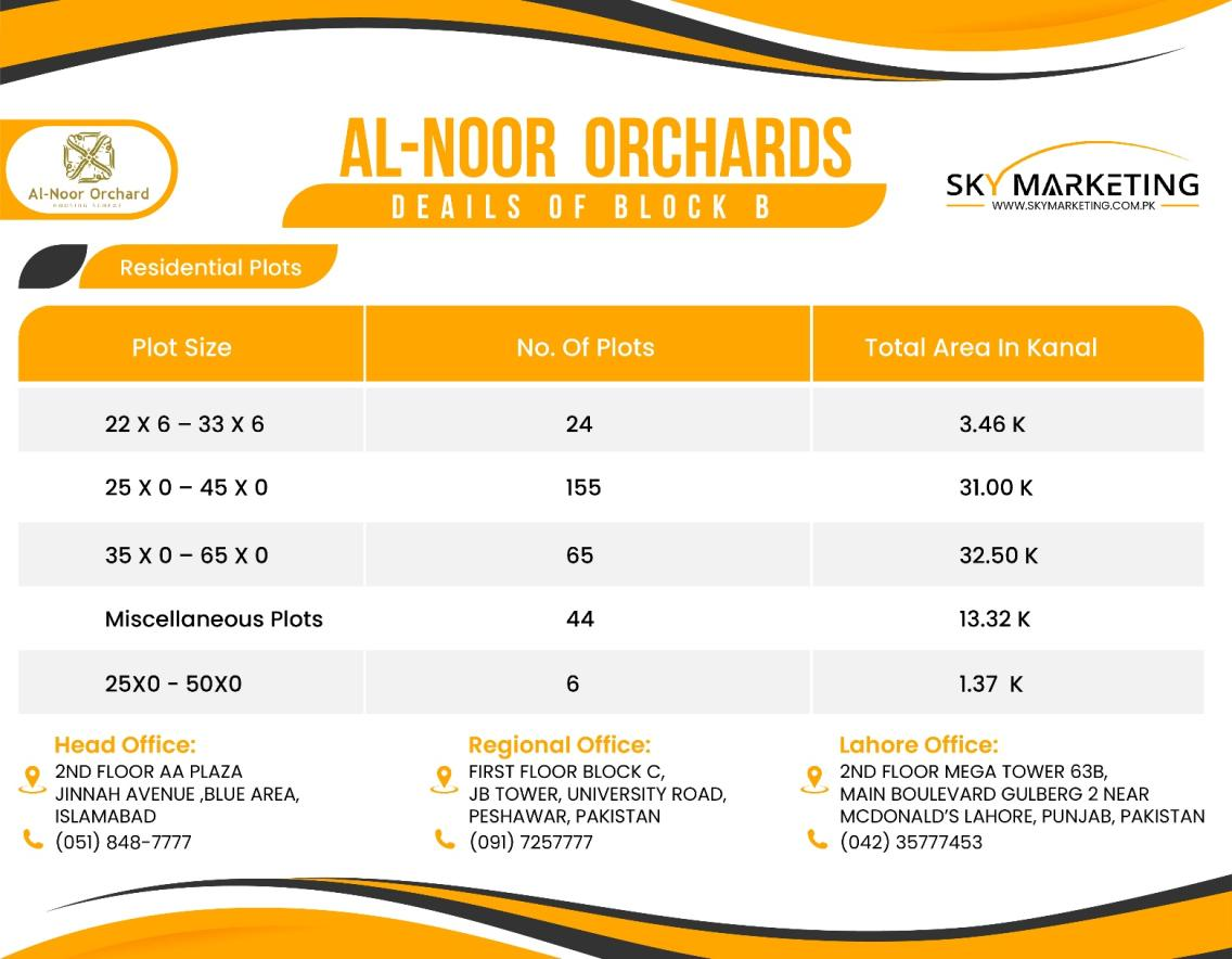 al noor orchardResidential Plots of Block-B Prices