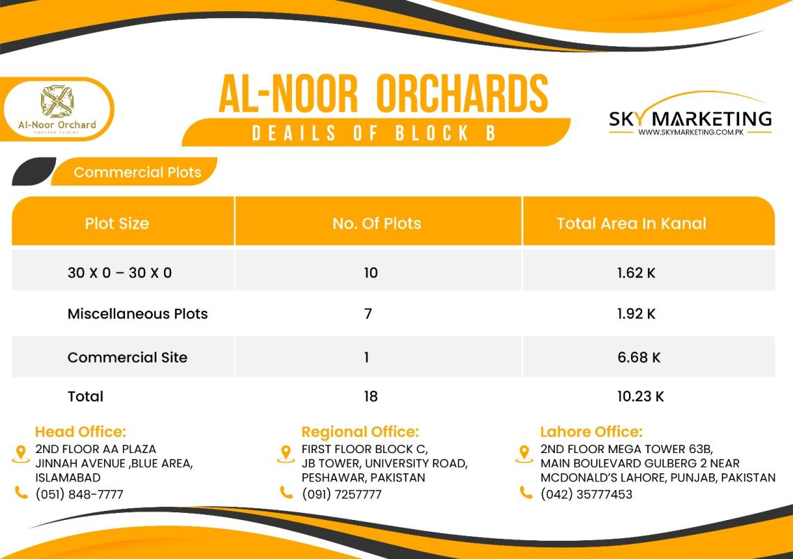 al noor orchard Commercial Plots of Block-B Prices