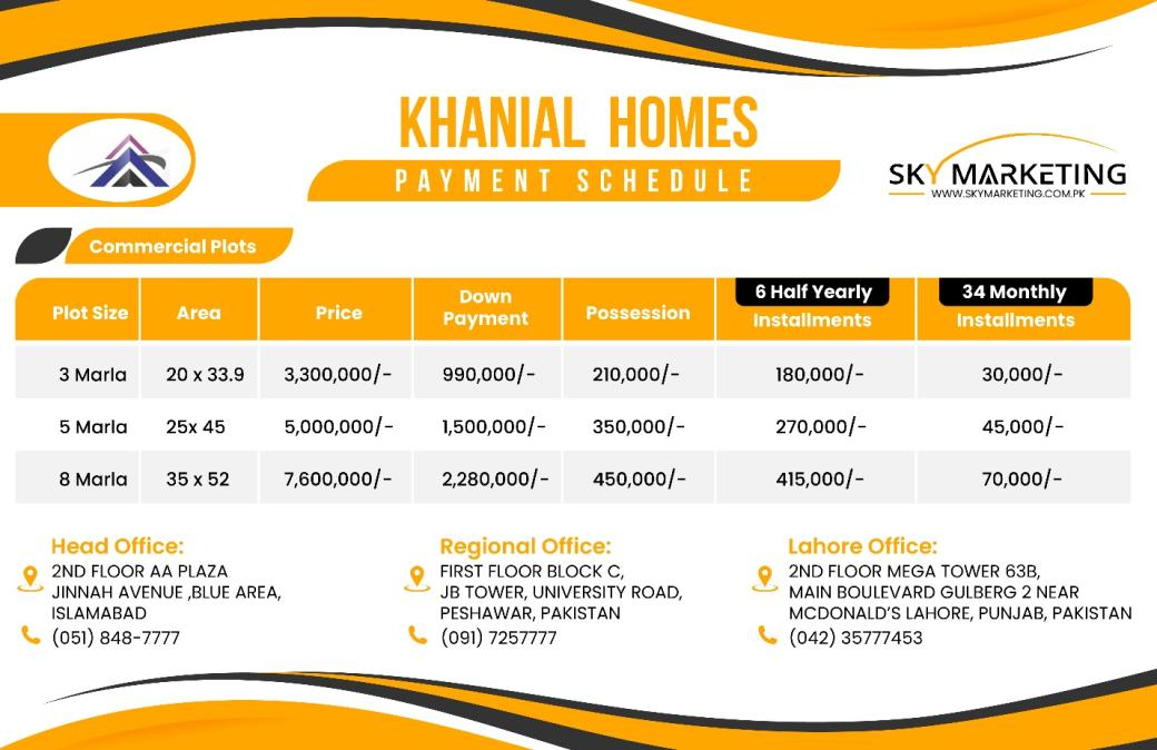 Khanial Homes Islamabad commercial plots payment plan