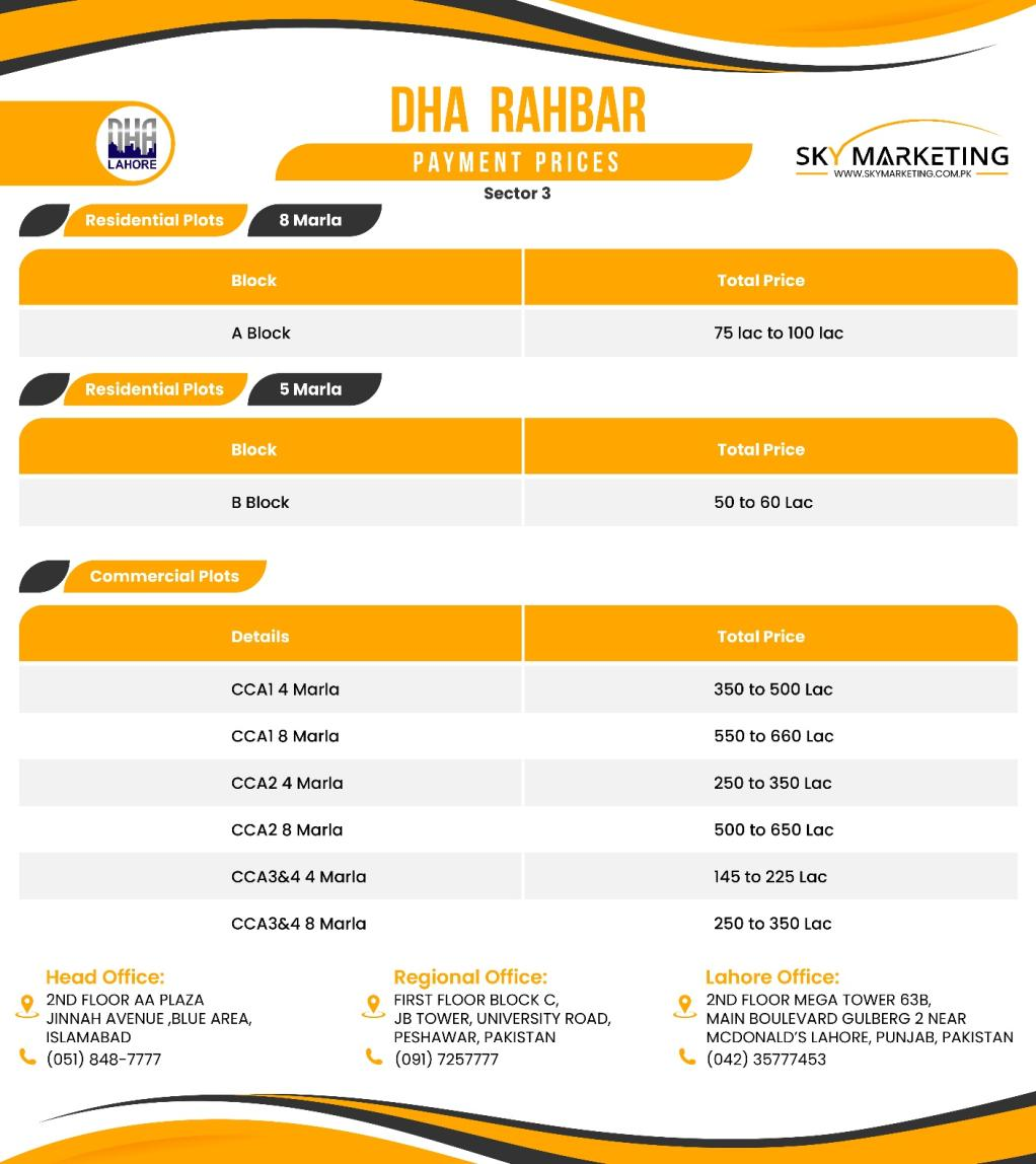 DHA Rahbar Lahore Payment Prices
