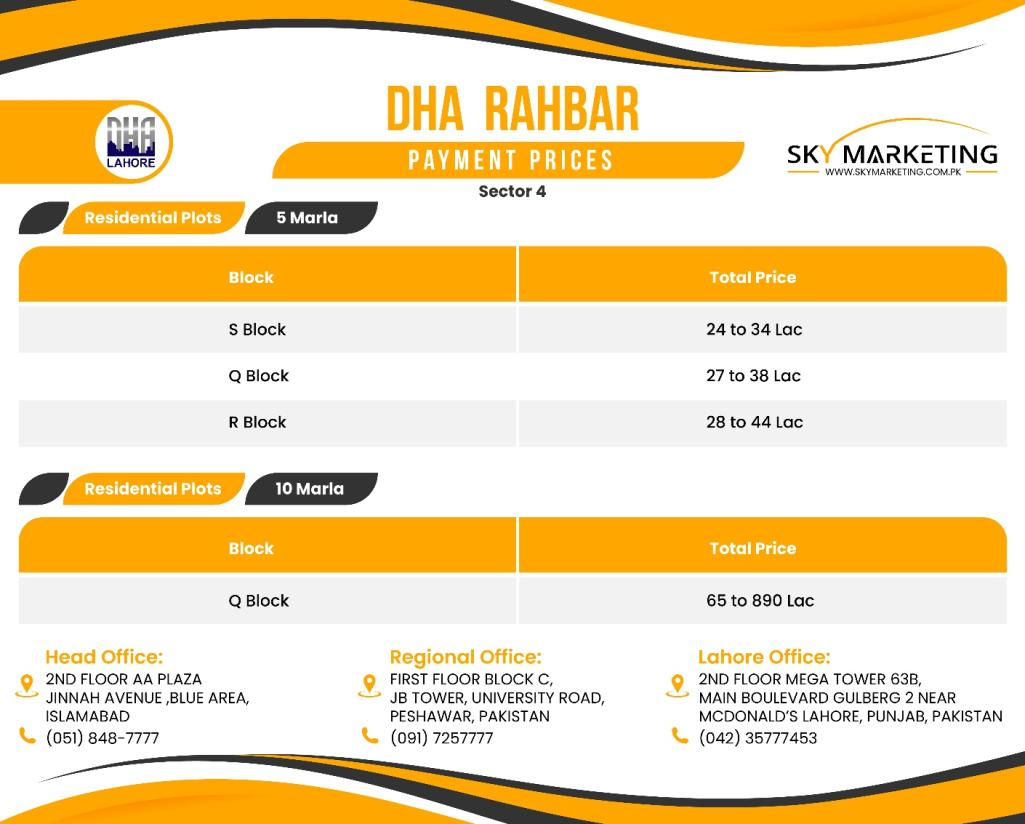 DHA RAHBAR Residential Plots Payment Prices Sector 4