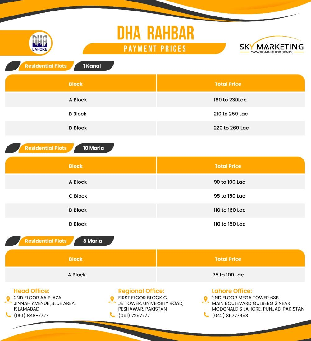DHA RAHBAR Residential Plots Payment Prices