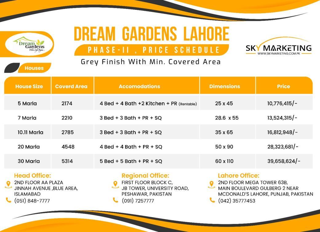Dream Gardens Lahore Payment Plan