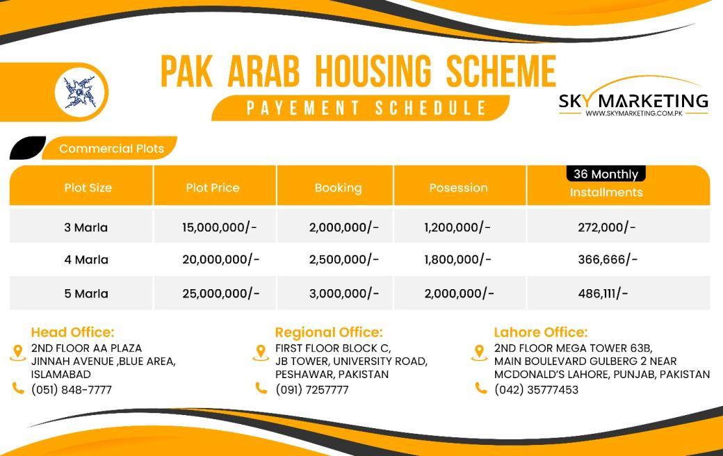 Pak Arab Housing Society Payment Plan