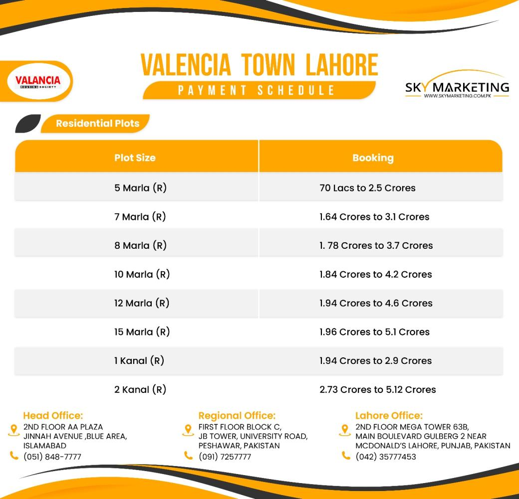 Valencia Town Lahore Payment Prices