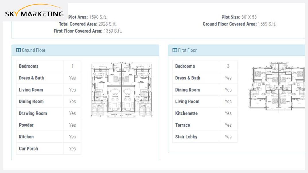 7 Marla 4 bed Mediterranean Smart Villa Area Specification