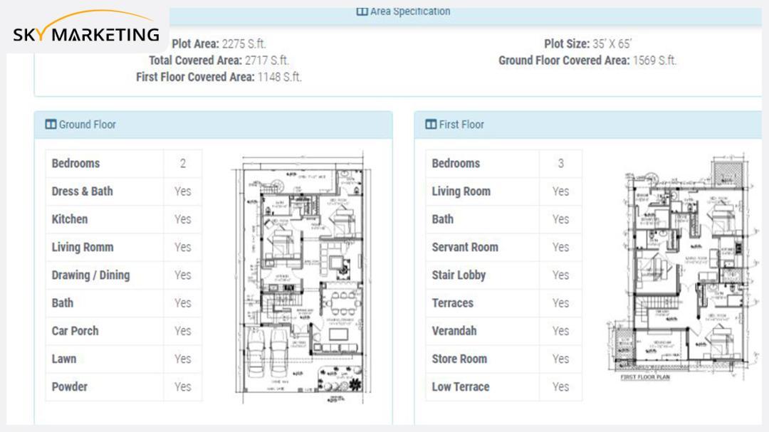 10 Marla 5 bed Mediterranean Smart Villa Area Specification