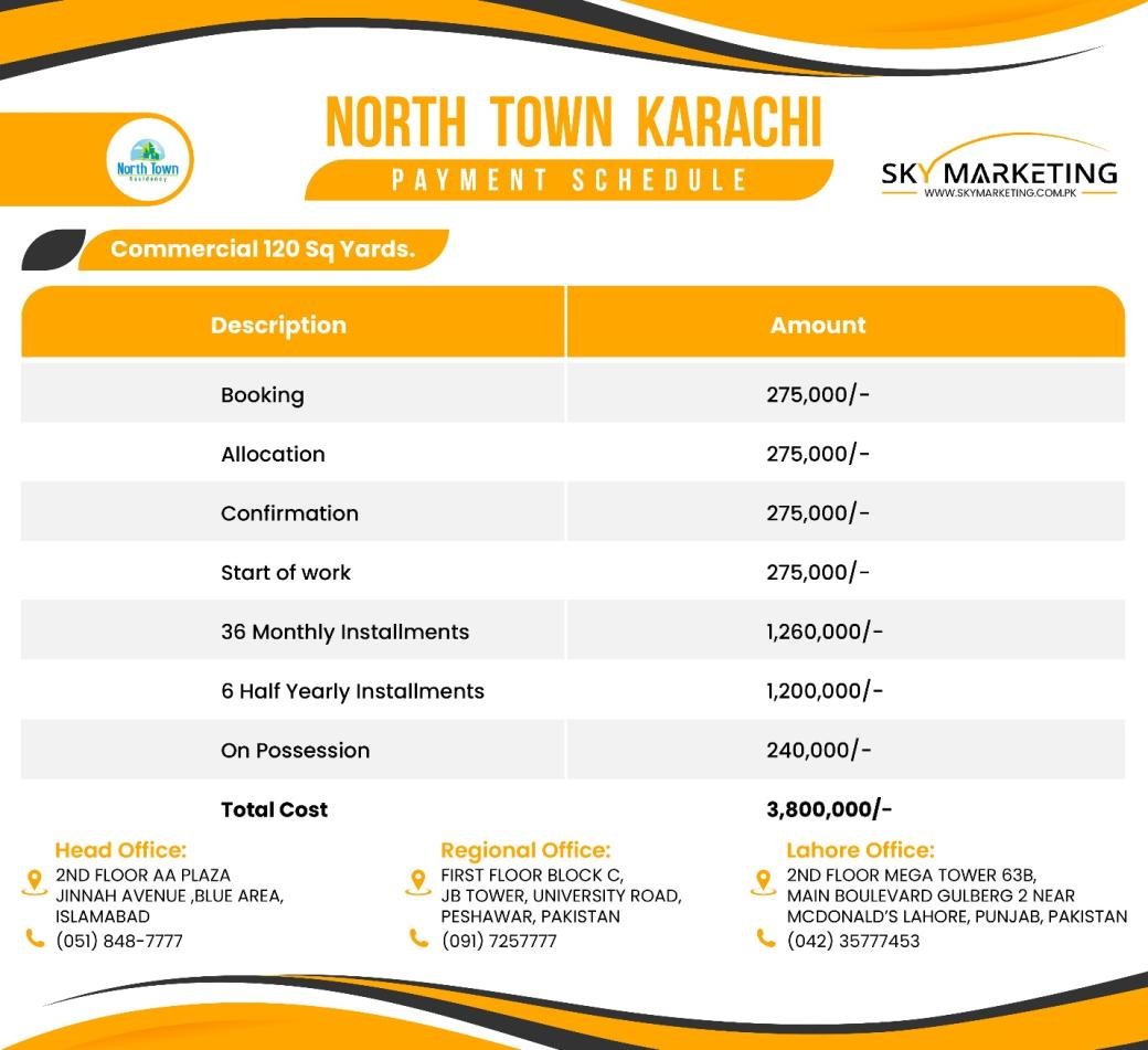 North Town Residency Karachi Commercial Payment Plan