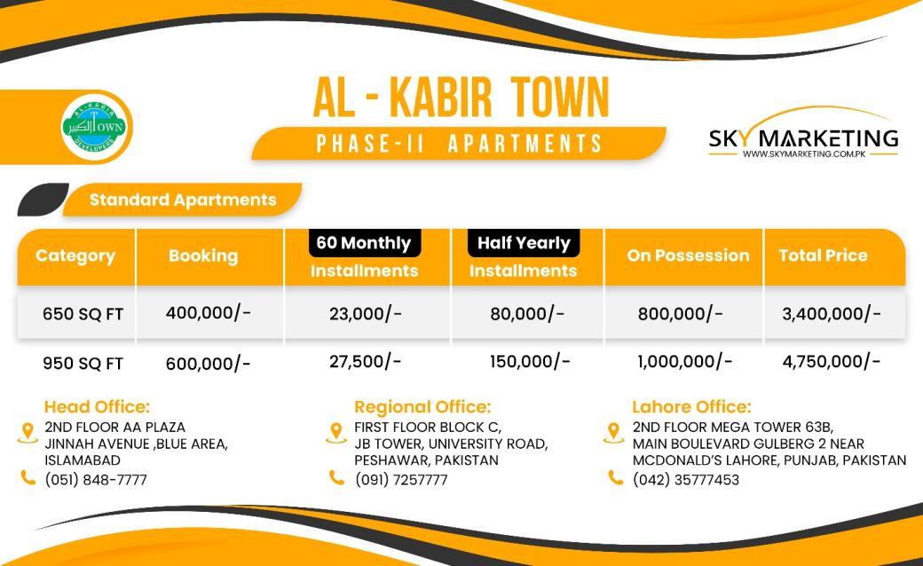 D:\Suleman Tasks\2021 Articles\March Articles 2021\Al Kabir Town\Al Kabir Town Pics with Logos\Payment Plans\Al Kabir Town Apartments-03.jpg