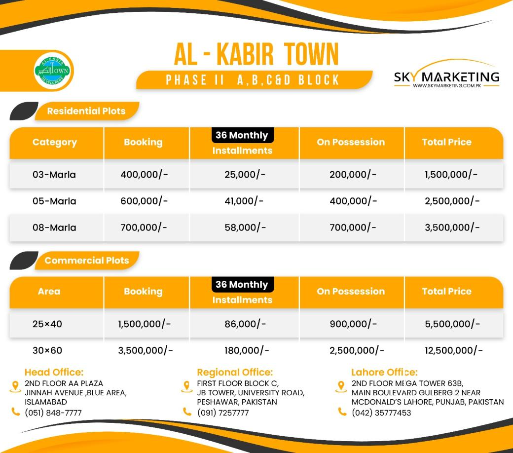 D:\Suleman Tasks\2021 Articles\March Articles 2021\Al Kabir Town\Al Kabir Town-03.jpg