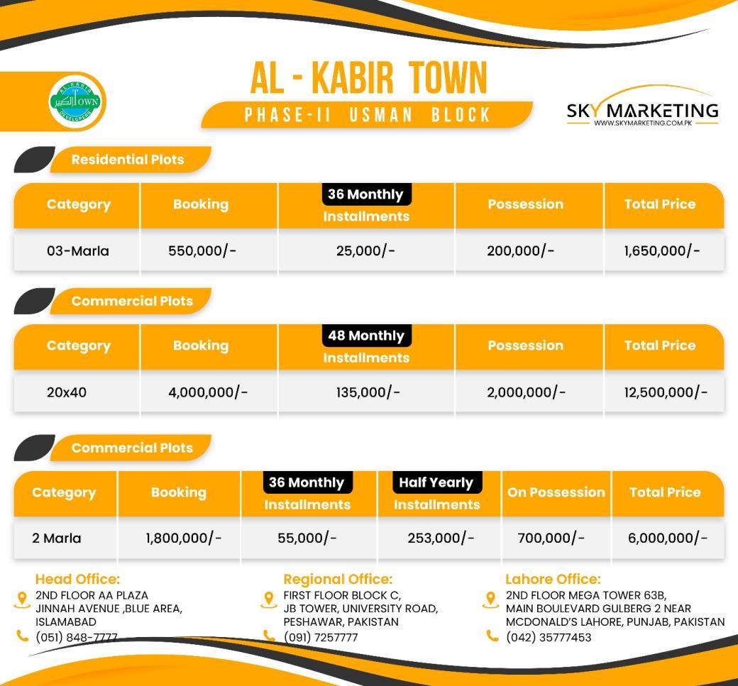 D:\Suleman Tasks\2021 Articles\March Articles 2021\Al Kabir Town\Al Kabir Town-07.jpg