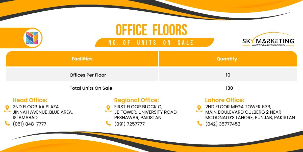 Detail About Number of Units in Mall of Islamabad