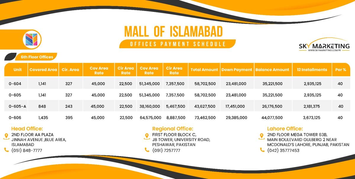 Mall of Islamabad Payment Plans
