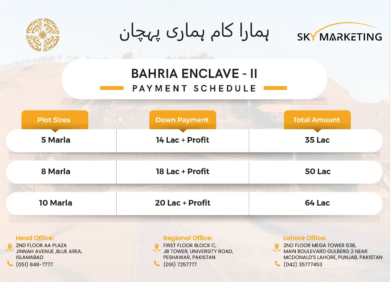 Payment plan residential plots