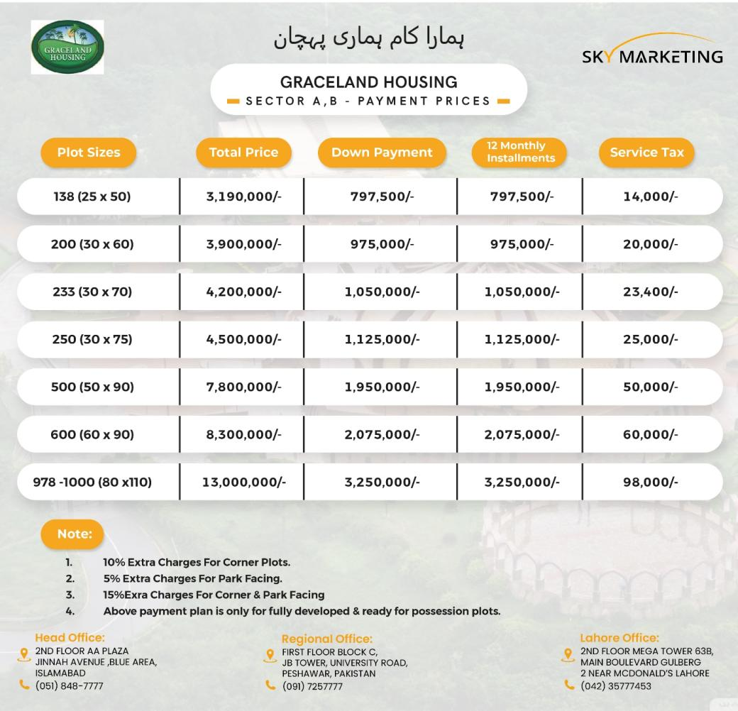 Residential Plot Payment Price in Sector A & B
