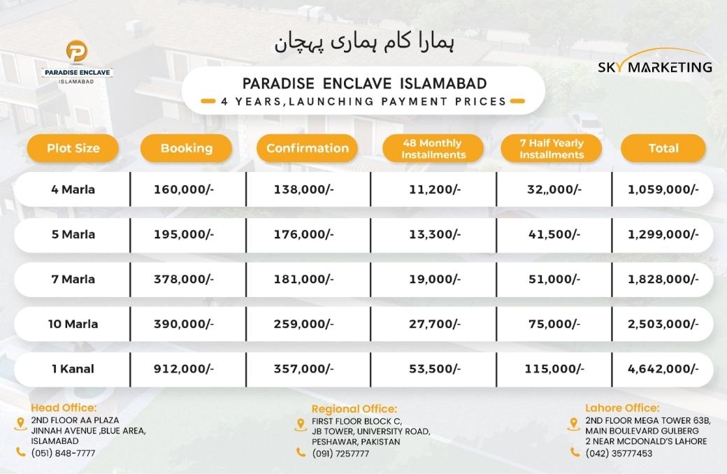 Paradise Enclave Islamabad Payment Plan