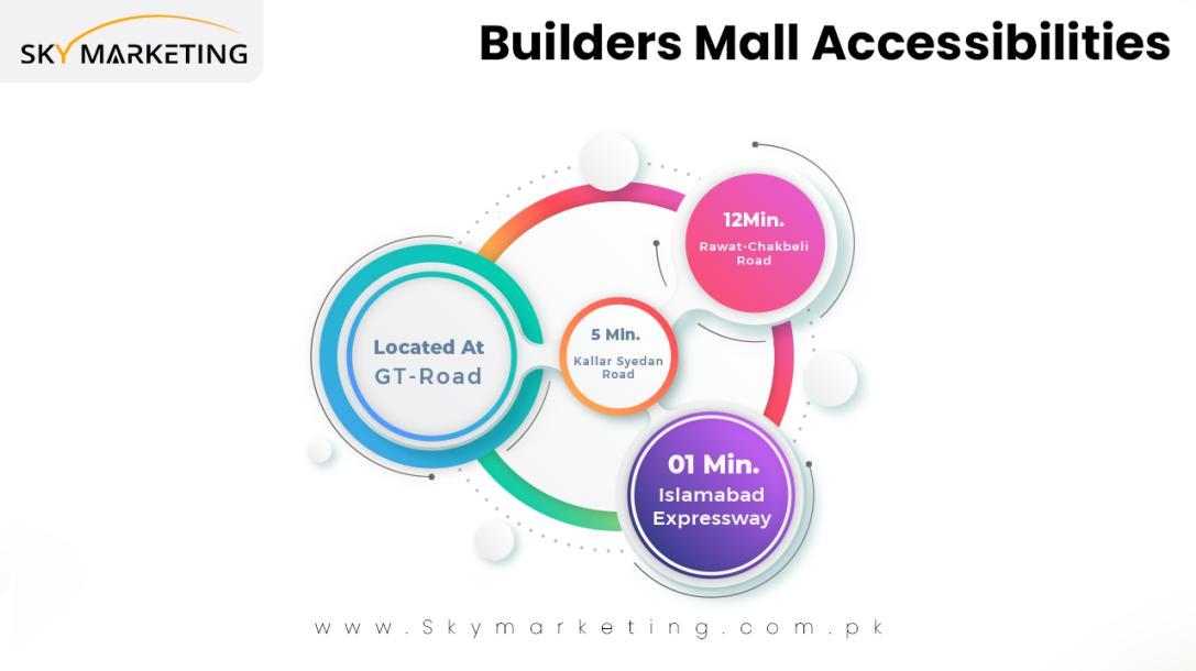 Imarat Builders Mall Accessibilities