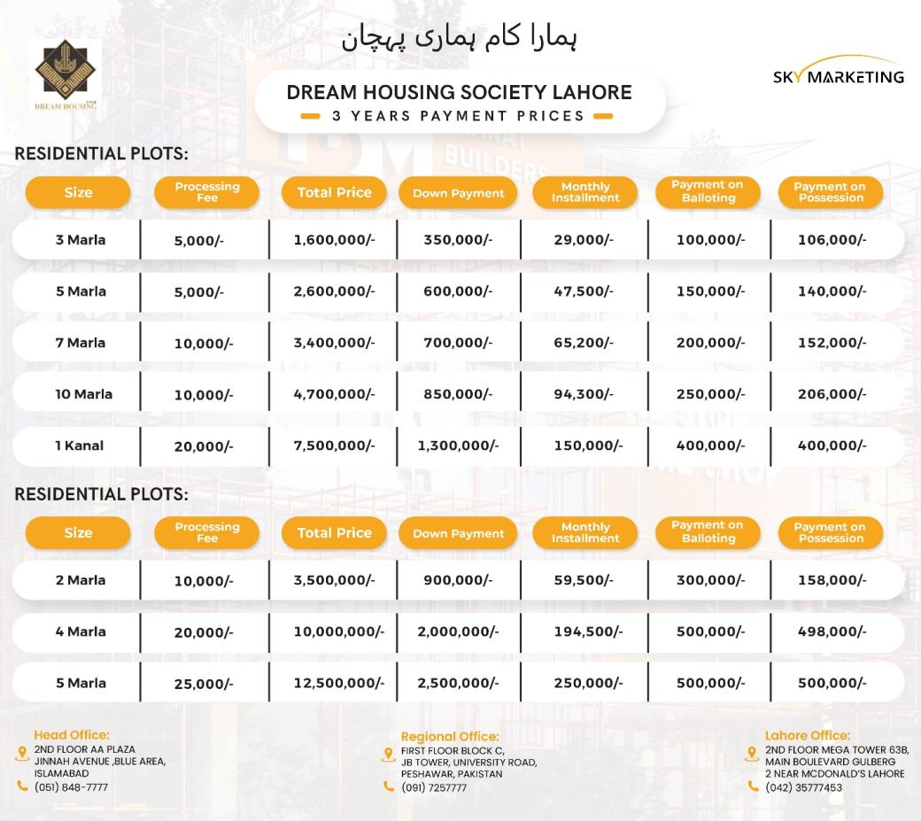 Dream Housing Society Lahore Payment Plans