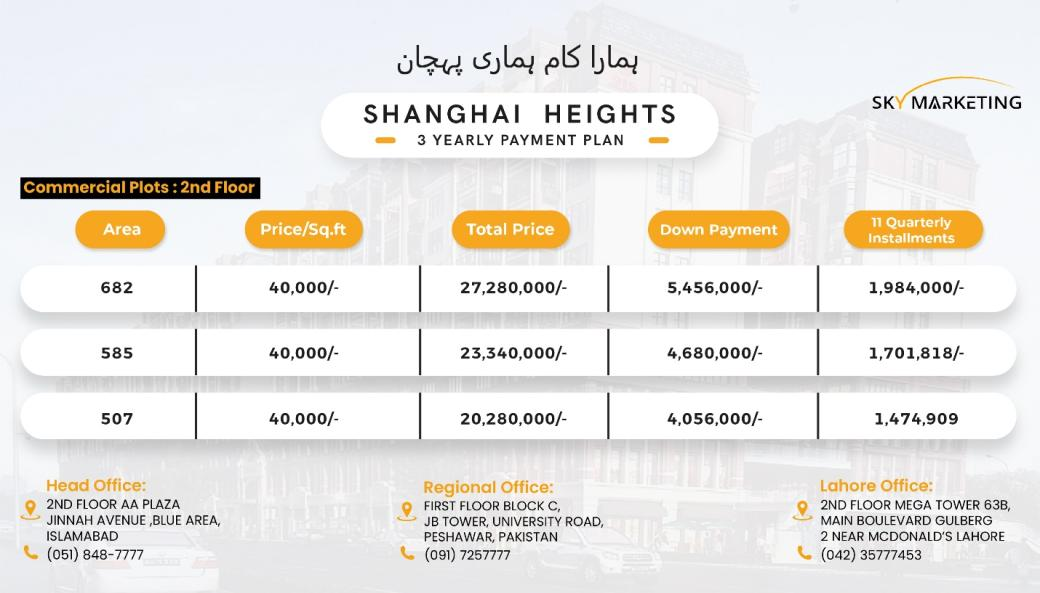 Shanghai Heights Gulberg Payment Plan 2nd Floor Commercial Plots