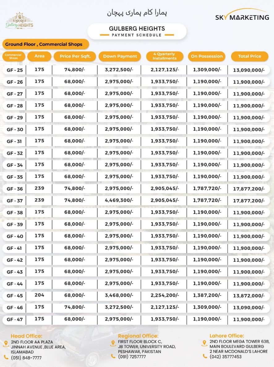 Gulberg Heights Islamabad Payment Plan Ground Floor (Commercial shops)
