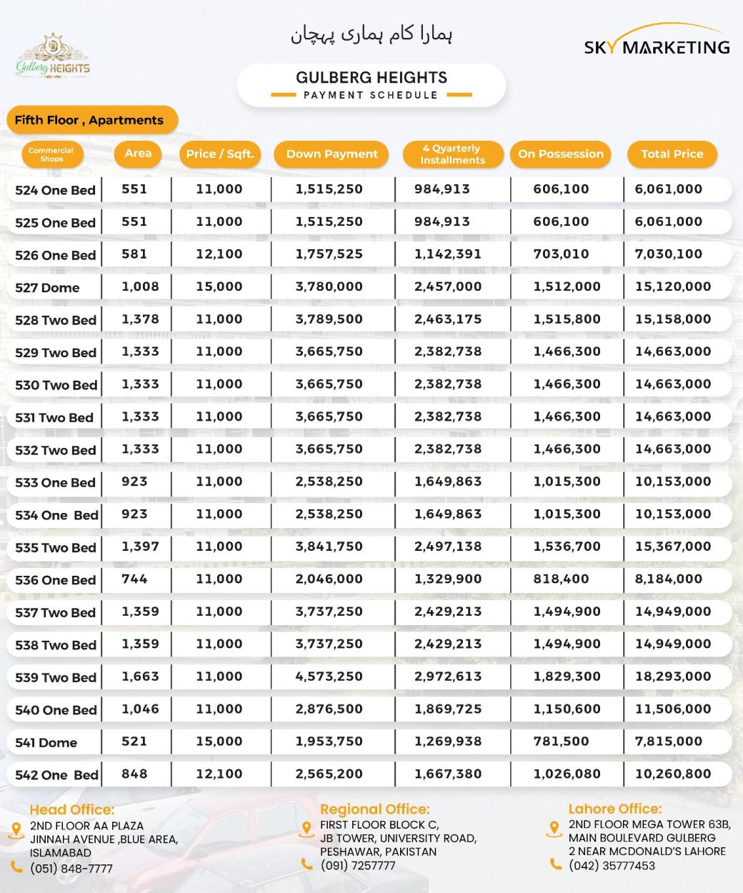 Gulberg Heights Islamabad Payment Plan 5th Floor (Apartments)