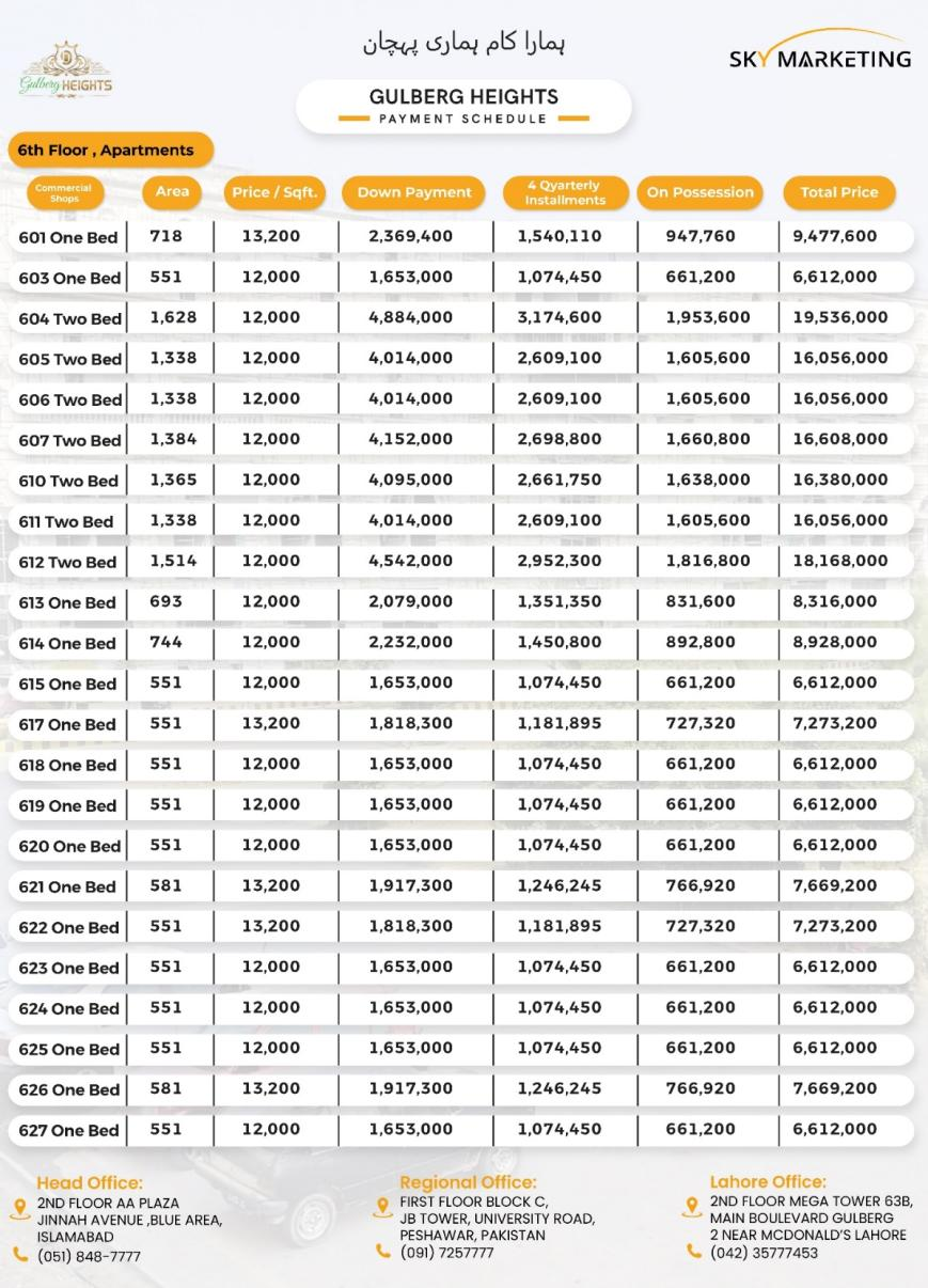 Gulberg Heights Islamabad Payment Plan 6th Floor (Executive Apartments)