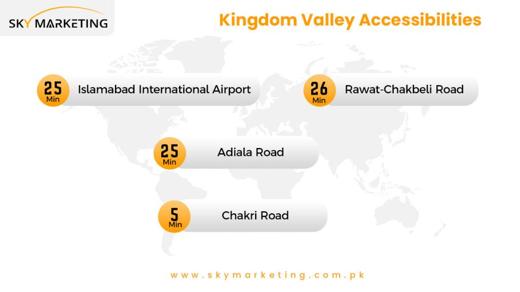 Kingdom Valley Accessibility: