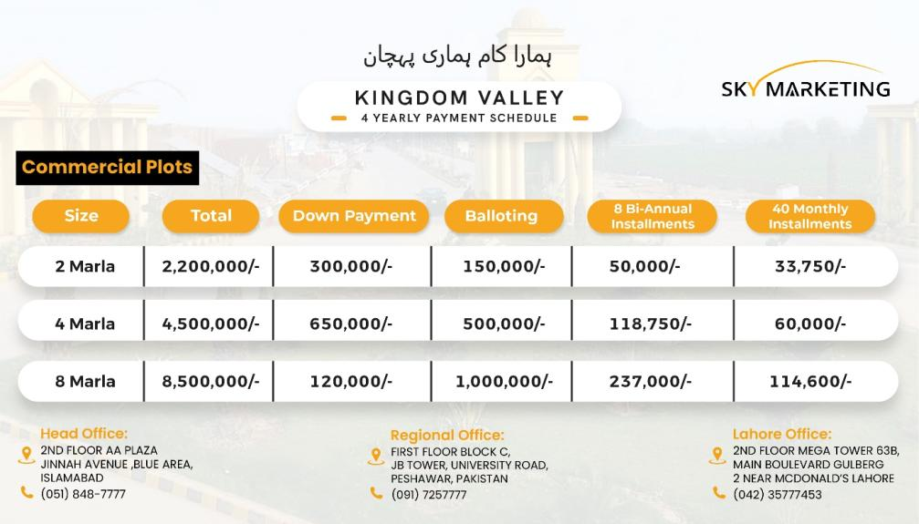Kingdom Valley Islamabad Commercial Payment Plan