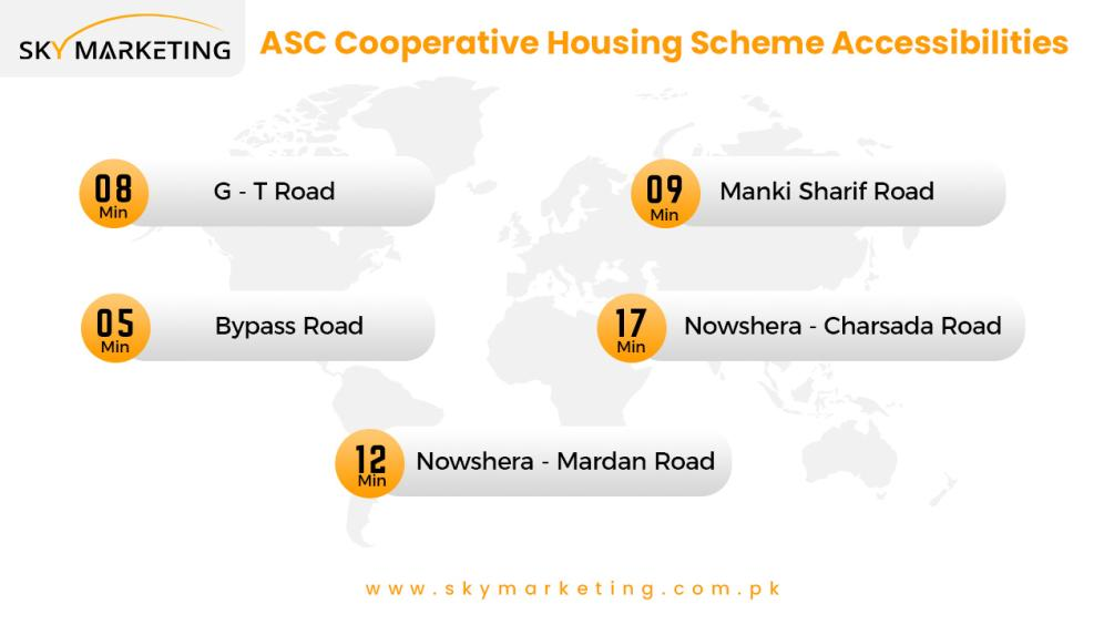 ASC Housing Society Phase-II Accessibility