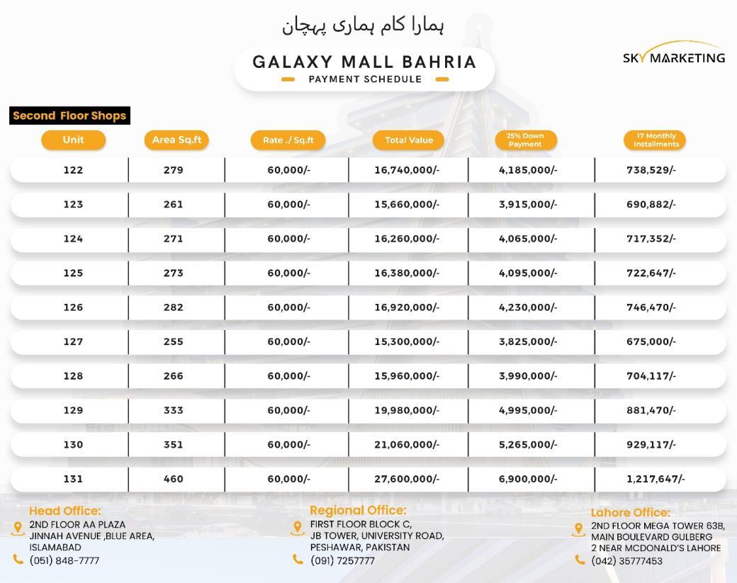 Galaxy Mall Islamabad 2nd Floor Payment Plan
