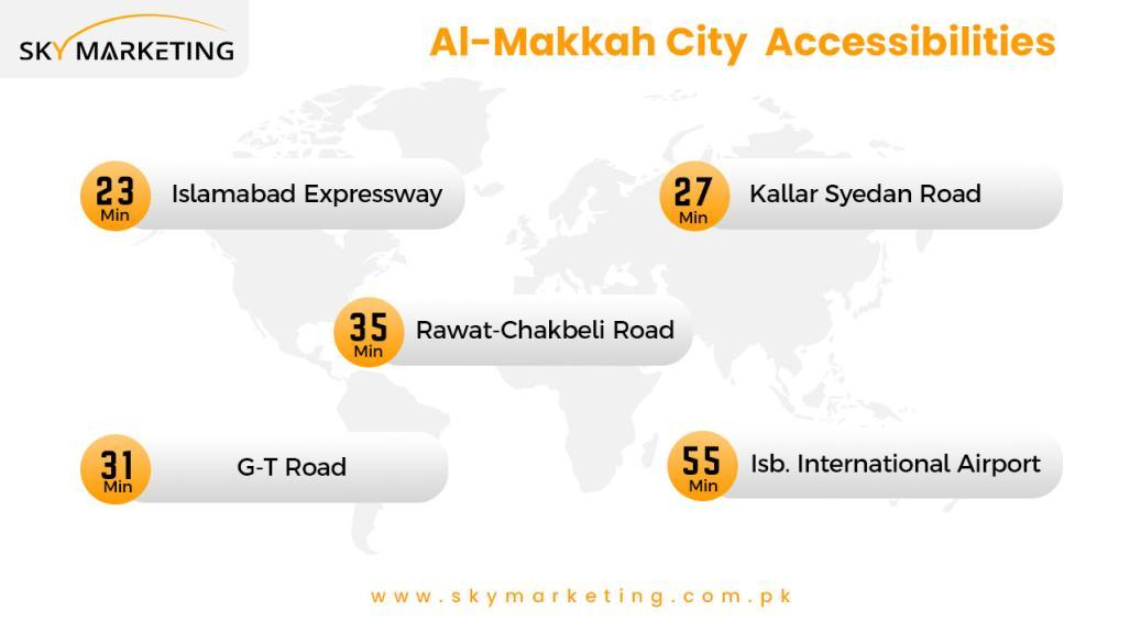 Al Makkah City Accessibility