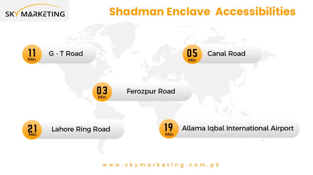 Shadman Enclave Accessibility
